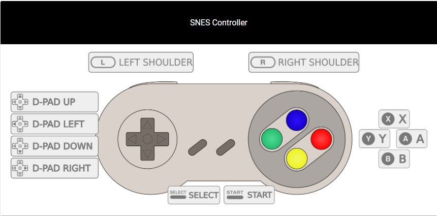 SNES_controller_mapping